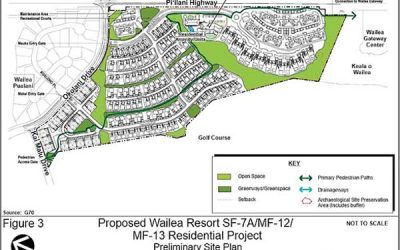 289-unit luxury Wailea community planned